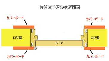 door-cover-board1.jpg