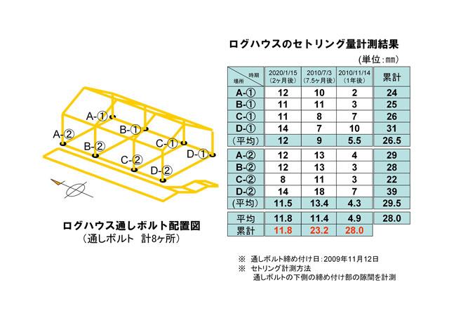 settling20101122-1.jpg